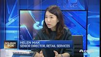 Tracking the outlook of HK retail sector
