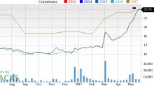 Can Weight Watchers (WTW) Stock Continue to Grow Earnings?