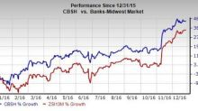 4 Reasons to Bet on Commerce Bancshares Stock Right Now