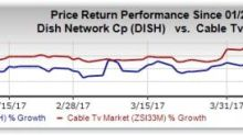 DISH Network (DISH) Q1 Earnings: Is a Surprise in Store?