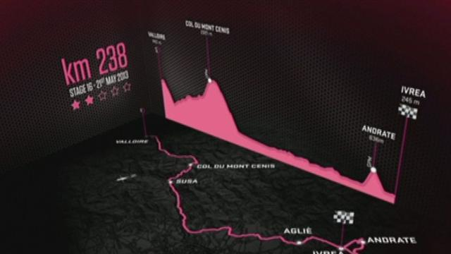 Stage 16 preview