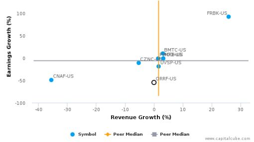 Orrstown Financial Services, Inc. :ORRF-US: Earnings Analysis: Q2, 2016 By the Numbers : August 5, 2016