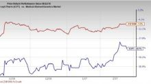 Intercept (ICPT) to Post Q4 Earnings: What's in the Cards?