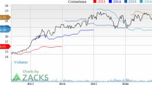 Why Is BlackRock (BLK) Up 1.8% Since the Last Earnings Report?