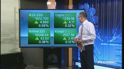 Asia markets close modestly higher; Nikkei posts 2.2% weekly drop