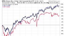 A Red Flag For High Yield Bond ETFs
