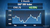 Weak Economy Driving Stocks to Record Highs: Todd Harrison