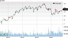 Will KeyCorp (KEY) Disappoint Yet Again in Q3 Earnings?