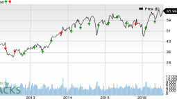 Arrow Electronics (ARW) Q2 Earnings: Stock to Surprise?