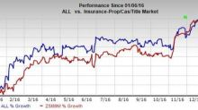 Allstate Hits 52-Week High on Dividend Hike, Strong Earnings