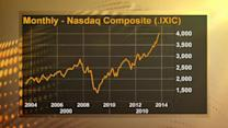 First Nasdaq close above 4,000 since 2000