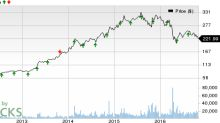 Can Allergan (AGN) Keep the Earnings Streak Alive in Q3?