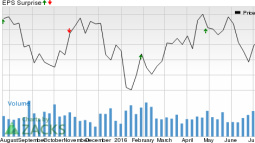 T. Rowe Price (TROW) Q2 Earnings: What's in Store?