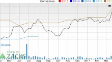 Earnings Estimates Moving Higher for Enzo Biochem (ENZ): Time to Buy?