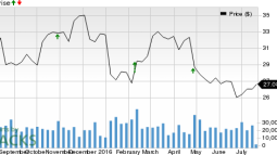 Goodyear (GT) to Report Q2 Earnings: What's in the Cards?