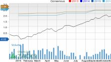 Is Advanced Energy Industries (AEIS) Stock a Solid Choice Right Now?