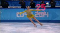 Heartbreak for Americans at Sochi and Russian Figure Skater Upsets for Gold