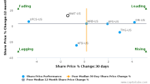 American National Insurance Co. breached its 50 day moving average in a Bearish Manner : ANAT-US : October 27, 2016