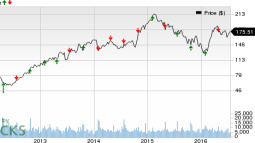 Whirlpool (WHR) Q2 Earnings: What's in Store After Brexit?