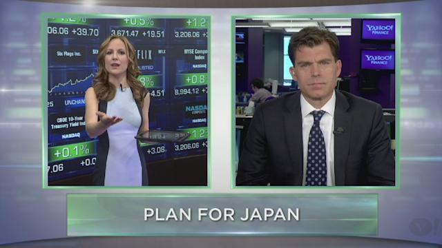 What Do You Think Of Japan's Currency Plan?