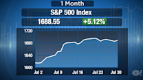 Market Top Is in, Brace for Correction: Jeff Saut
