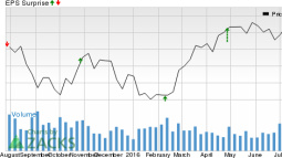 Will Ingersoll-Rand (IR) Surpass Q2 Earnings Estimates?