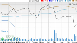 Falling Earnings Estimates Signal Weakness Ahead for MDC Partners (MDCA)
