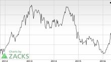 Grupo Simec S.A.B. de C.V. (SIM) Looks Good: Stock Up 6.2%