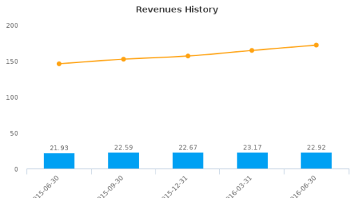 Nicholas Financial, Inc. :NICK-US: Earnings Analysis: Q1, 2017 By the Numbers : August 11, 2016
