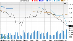What Makes CVR Partners (UAN) a Strong Sell?
