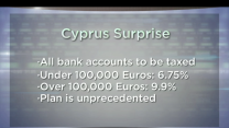 Hot Stock Minute: Cyprus Surprise