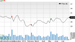 Teradata (TDC) Q2 Earnings: What to Expect This Time?