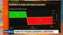 How to Trade General Motors