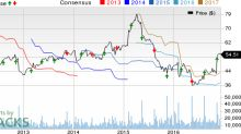 Kohl's Corp (KSS) Gains Despite Headwinds: Should We Hold?