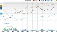 Is Stillwater Mining (SWC) Stock a Solid Choice Right Now?