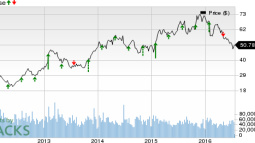 Valero (VLO) Q2 Earnings May Disappoint: Stock to Suffer?