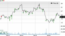 Wolverine World Wide (WWW) Q3 Earnings Top, Sales Lag