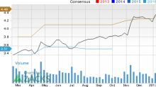 Is Raymond James Financial (RJF) a Great Growth Stock?