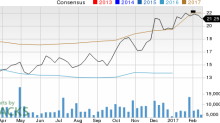 Should RPC, Inc. (RES) Be On Your Radar Now?