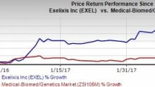 Exelixis (EXEL) Q4 Earnings: Is Positive Surprise in Store?