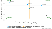 UBS Group AG breached its 50 day moving average in a Bullish Manner : UBS-US : October 28, 2016