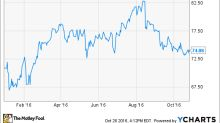 The TJX Companies, Inc.: A High-Quality Bargain Stock