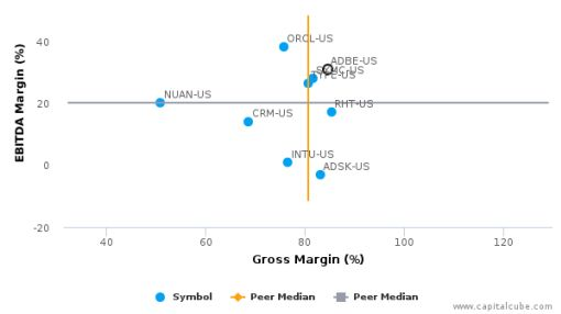 Adobe Systems, Inc. :ADBE-US: Earnings Analysis: Q3, 2016 By the Numbers : September 23, 2016