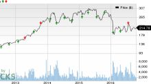 Alliance Data (ADS) Q3 Earnings Beat, Initiates Dividend