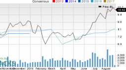 Increased Earnings Estimates Seen for FormFactor (FORM): Can It Move Higher?