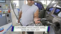 Core Consumer Prices rise the most in 2 Years