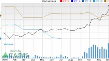 Why Evolution Petroleum (EPM) Stock Might be a Great Pick