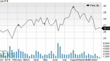 Can Legacy Texas (LTXB) Run Higher on Strong Earnings Estimate Revisions?