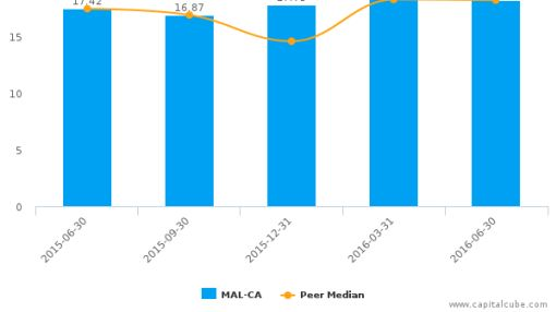 Magellan Aerospace Corp. :MAL-CA: Earnings Analysis: Q2, 2016 By the Numbers : August 18, 2016