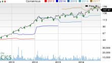 Thermo Fisher (TMO) Tops Q3 Earnings, Raises '16 Outlook